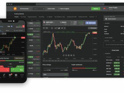Libertex analiza los requisitos para ser un inversor de Forex