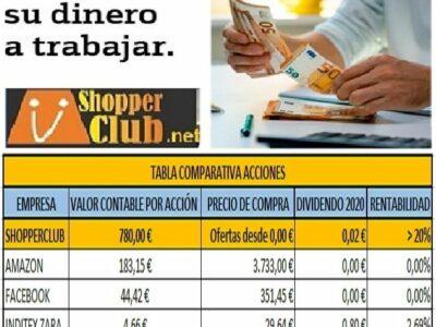 Internet Servicos Avanzados de Información SA recomienda poner el dinero a trabajar